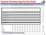 capacity planning capacity plan model40