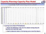 capacity planning capacity plan model45