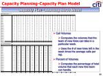 capacity planning capacity plan model46