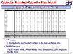 capacity planning capacity plan model47