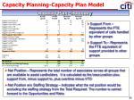 capacity planning capacity plan model9