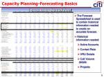 capacity planning forecasting basics2
