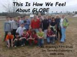 this is how we feel about globe
