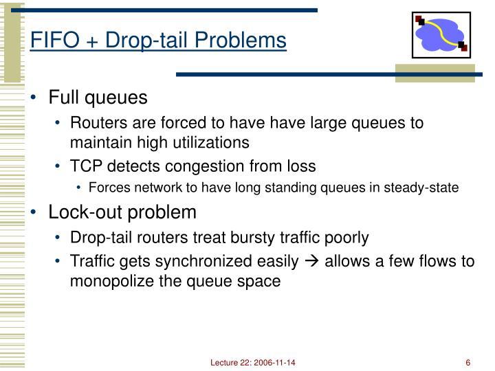 FIFO + Drop-tail Problems