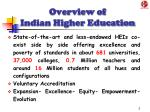 overview of indian higher education