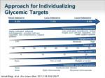 approach for individualizing glycemic targets