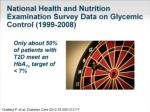 national health and nutrition examination survey data on glycemic control 1999 2008