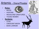 artemis diana phoebe
