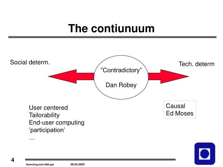 The contiunuum