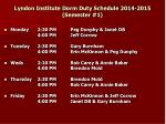 lyndon institute dorm duty schedule 2014 2015 semester 1