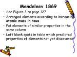 mendeleev 1869
