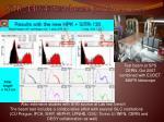 sitr 130 4 test beam performances