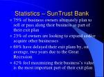 statistics suntrust bank