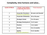 complexity time horizons and value