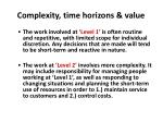 complexity time horizons value