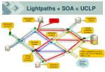 lightpaths soa uclp