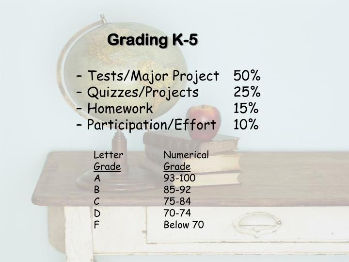 Grading K-5