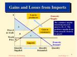gains and losses from imports