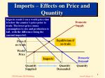 imports effects on price and quantity
