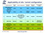 applicability of site tunnel configuration