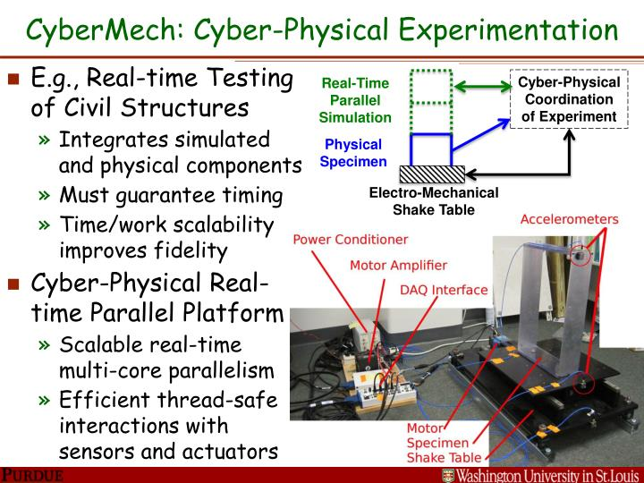 cybermech cyber physical experimentation n.