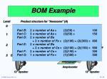 bom example1