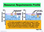 resource requirements profile1