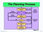 the planning process1