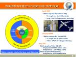 acquisition history for large scale metrology