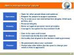 metris entrepreneurial values