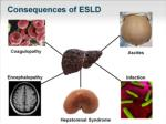 consequences of esld