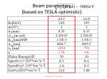 beam parameters based on tesla optimistic