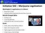 initiative 502 marijuana legalization