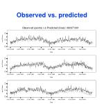 observed vs predicted