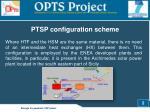 ptsp configuration scheme