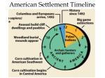 american settlement timeline