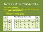 families of the periodic table2