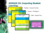 domain iii impacting student learning