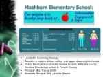 mashburn elementary school