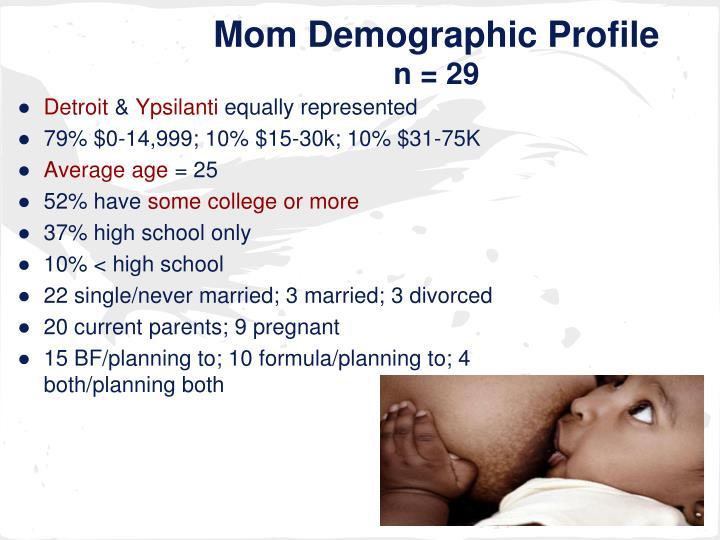 Mom Demographic Profile