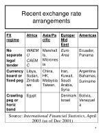 recent exchange rate arrangements
