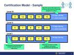 certification model sample