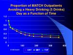 proportion of match outpatients avoiding a heavy drinking 5 drinks day as a function of time
