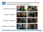 each of the 4 episodes had 2 brand placements added to compare against untreated programmes