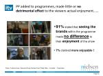 pp added to programmes made little or no detrimental effect to the viewers actual enjoyment