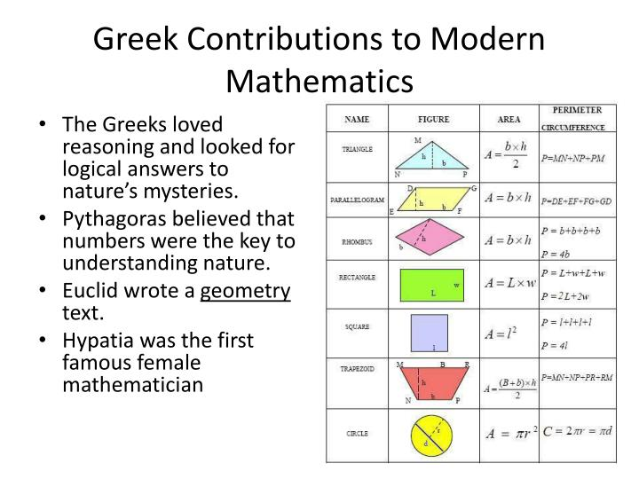 scientific and mathematical contributions of ancient greece The greatest contribution of ancient greece to math was the transition from practical calculations to theoretical, proof-based reasoning they were the first to use deductive and inductive reasoning in math and the first to study numbers for no practical reason.