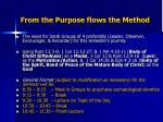 from the purpose flows the method