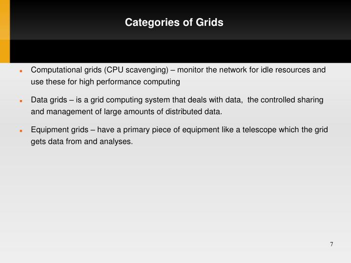 Categories of Grids