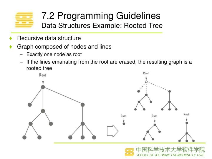 Recursive data structure