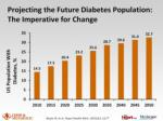 projecting the future diabetes population the imperative for change